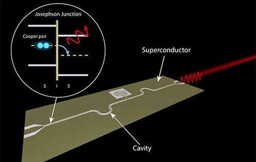 Ученым удалось создать микроволновый лазер нового типа