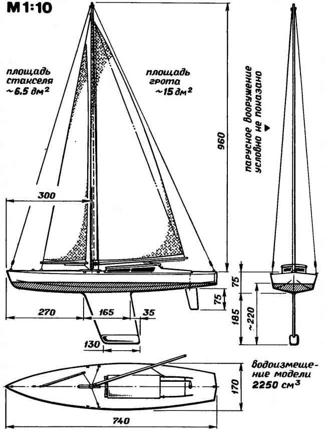 Управляемая яхта зофка