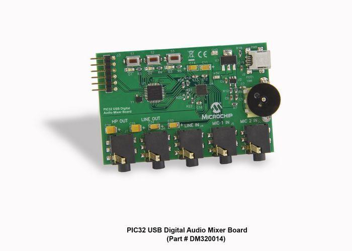 Usb appliedsensor air monitor оценит качество воздуха