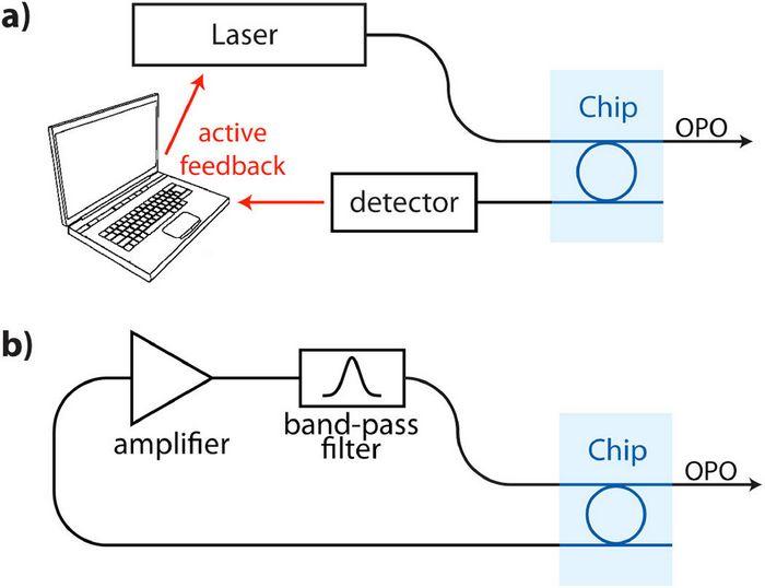 В оптических ограничителях придется учитывать форму наночастиц