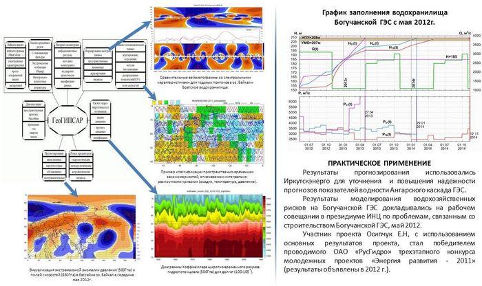 Взгляд из скгми (гту) на мир нанотехнологий
