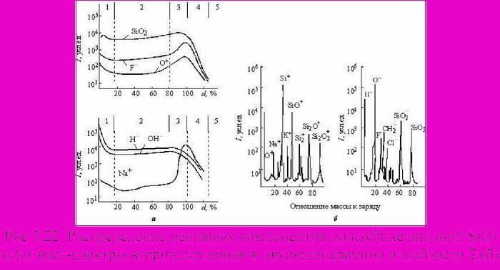 Закон излучения планка нарушается на нанометровых расстояниях