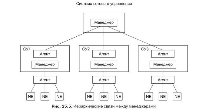 Запускается проект по созданию оптических компонентов для сетей передачи данных