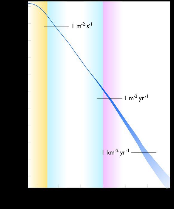 Зарегистрирован «запрещенный» ик-спектр заряженной частицы