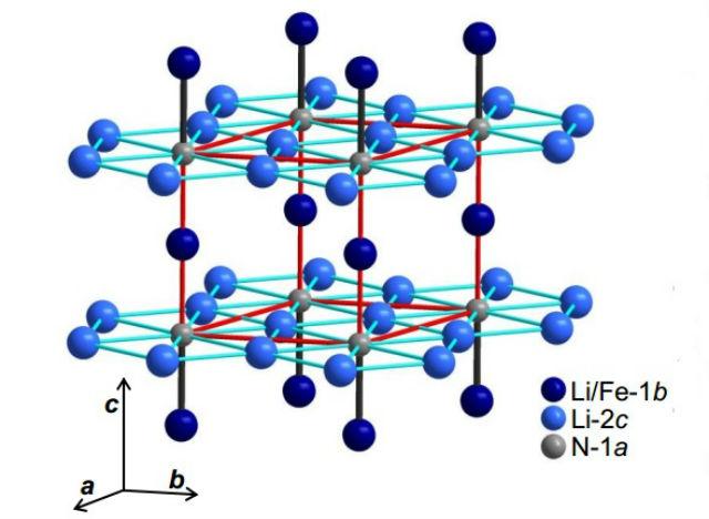 Железо проявило магнитные свойства, характерные для редкоземельных элементов