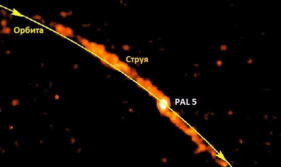 Звездные струи помогли уточнить массу млечного пути